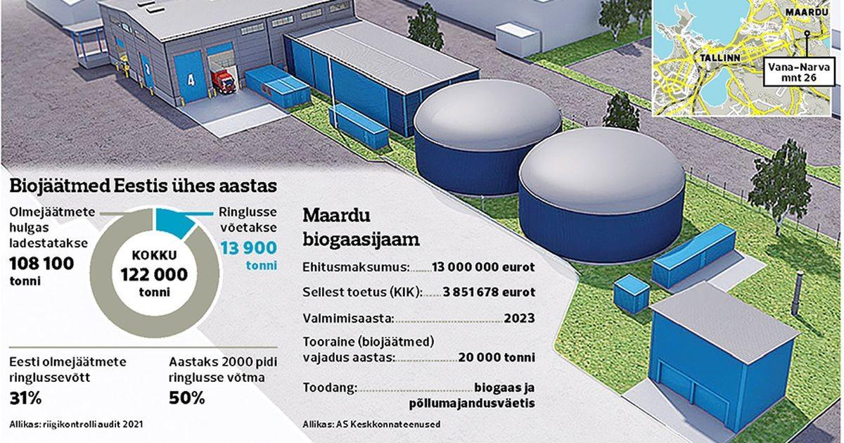 Biogaasijaamast tulevat haisu hakkab nuusutama e-nina