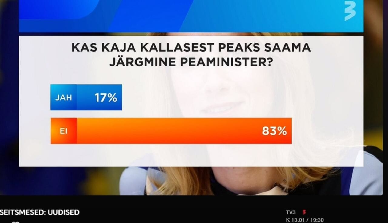 TV 3 Seitsmeste vaatajaküsimus laskis Kaja Kallase allavoolu